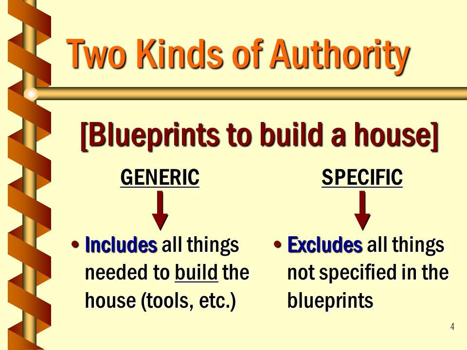[Blueprints to build a house]
